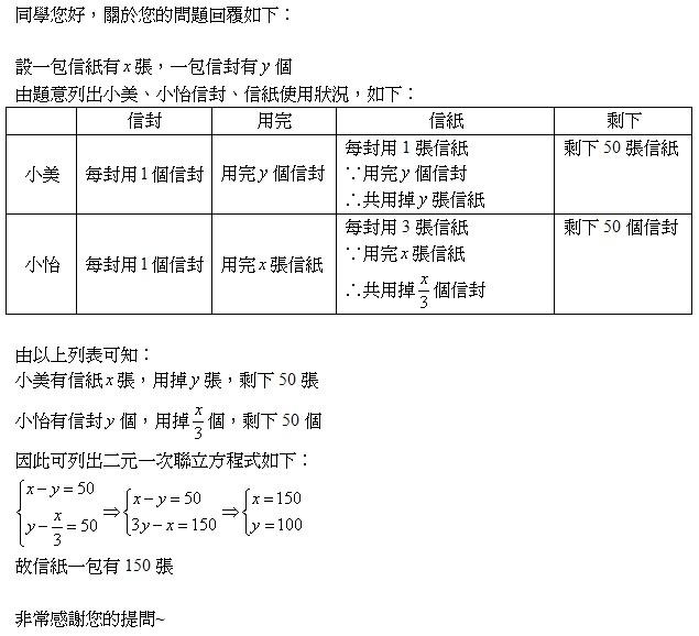 方程式 問題 連立